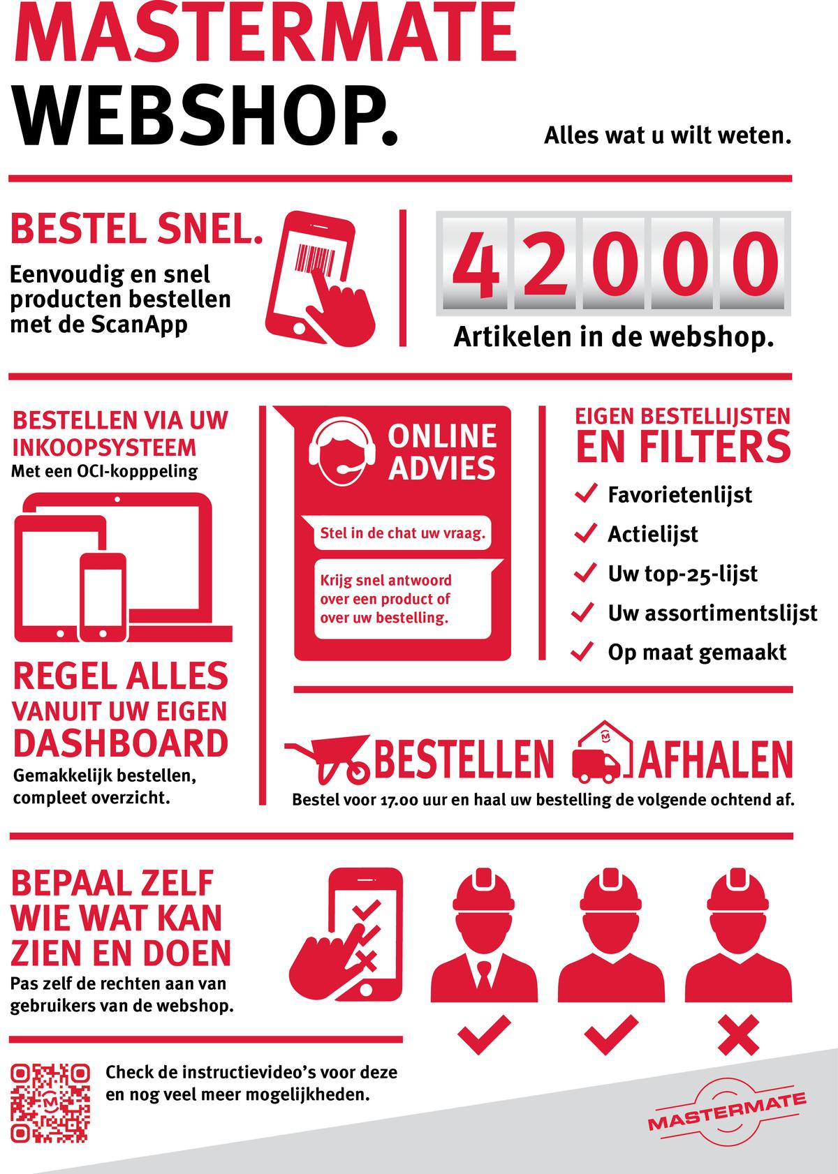 Webshop Factsheet